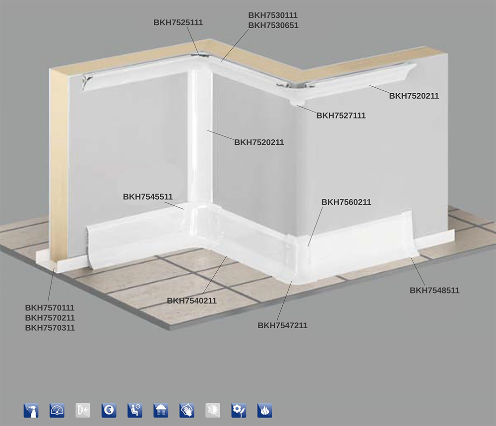 sarokvédő, élvédő hűtőházakba, hűtőkamrákba